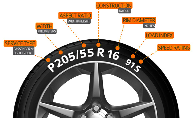 Tire Load Numbers on the tire
